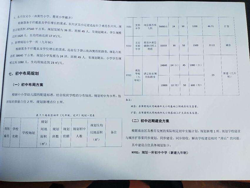 南岳区政府_南岳区人民政府门户网站-计划总结
